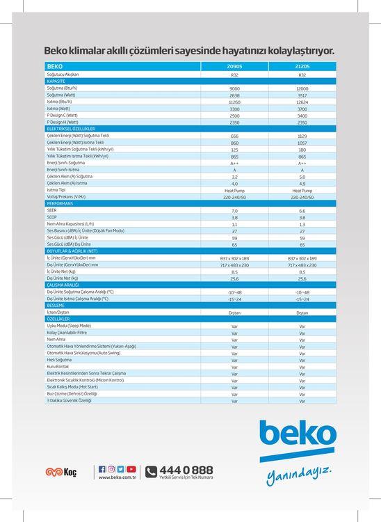 Beko 20905 neo inverter klima