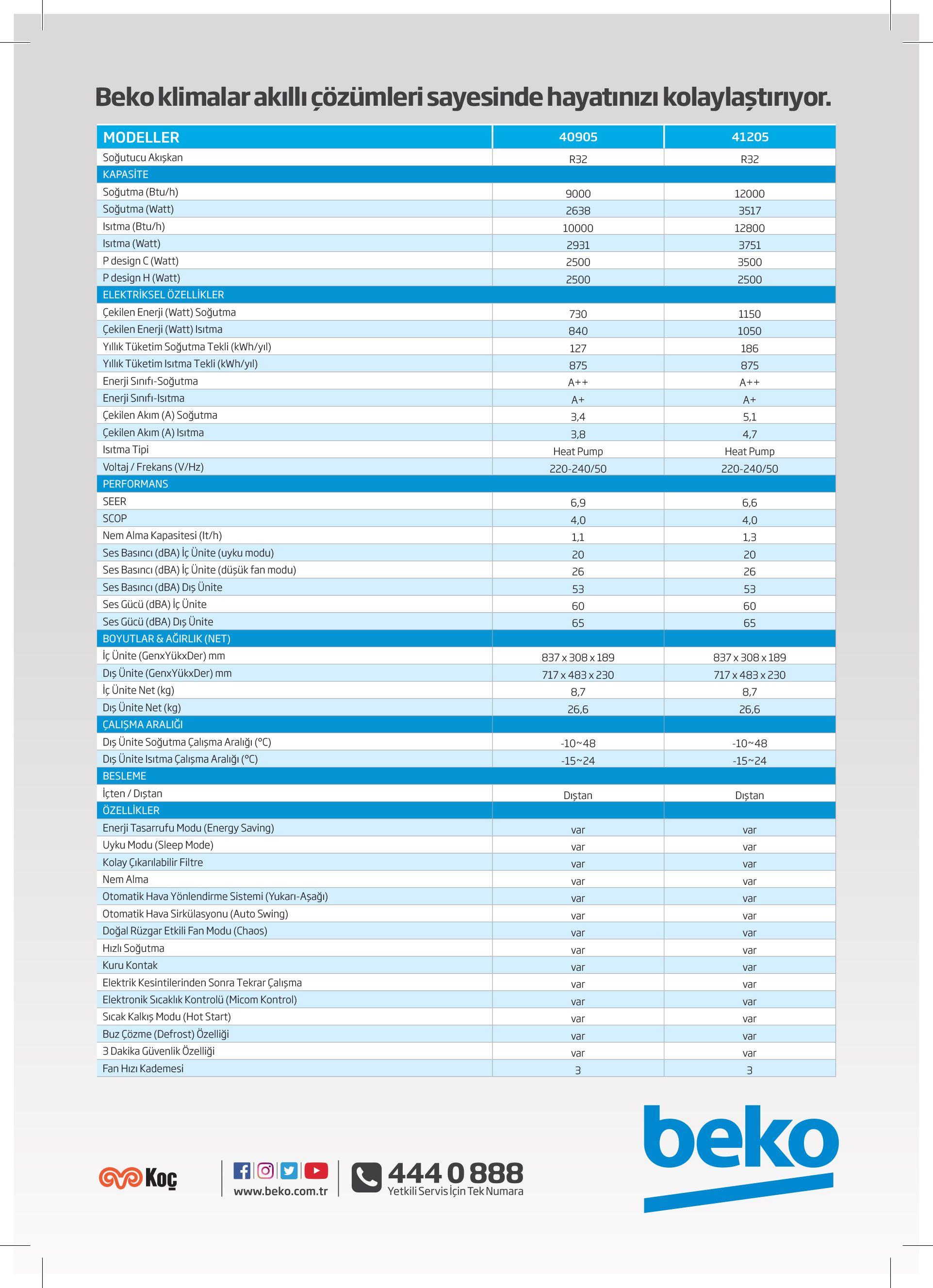 Beko 41205 12000 Btu Klima Modelleri